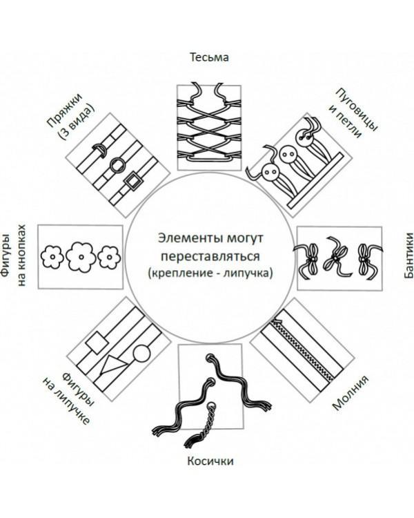 Дидактический модуль Солнышко